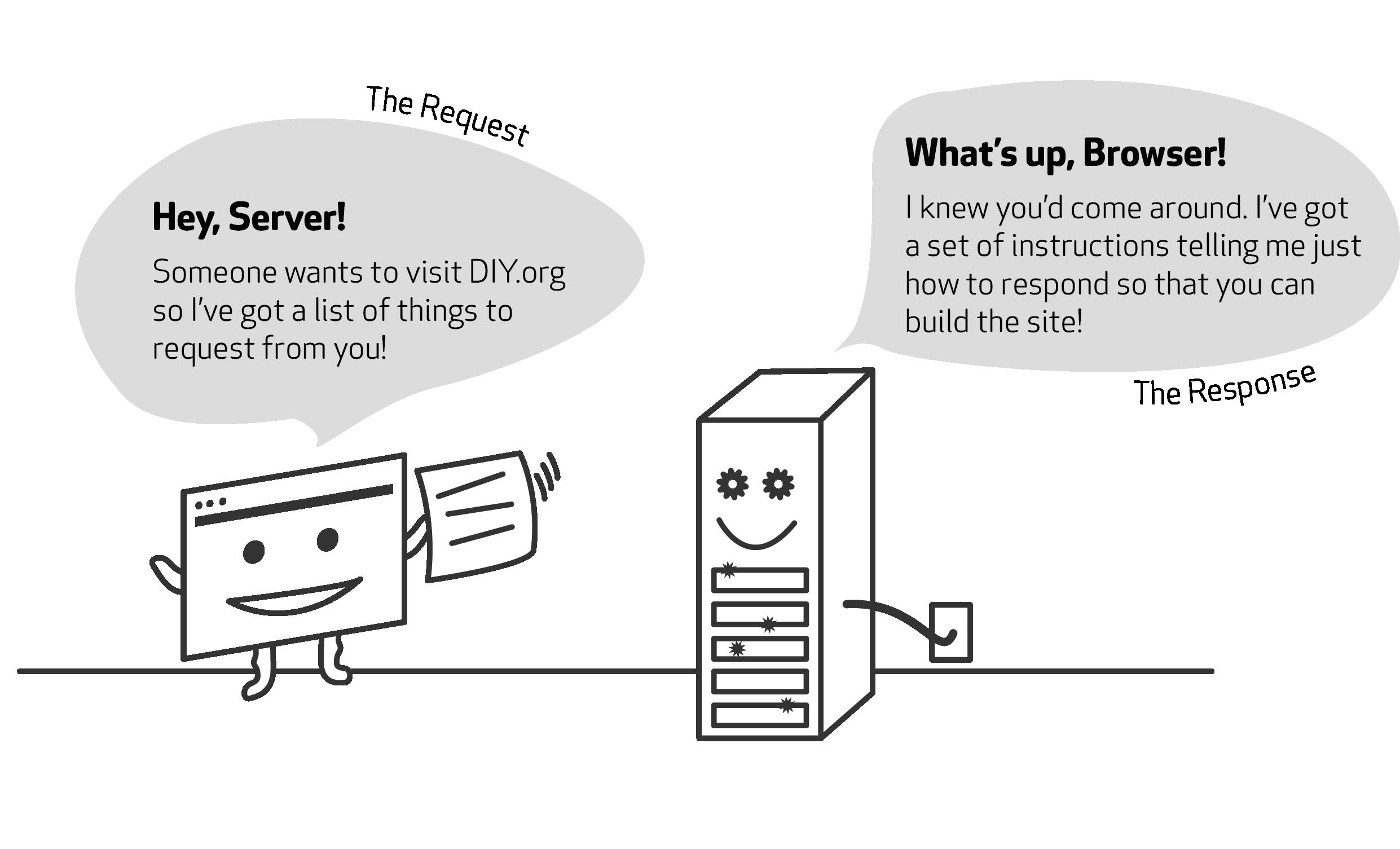 DIY Backend Dev Resources
